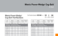 Metric Power-Wedge Cog-Belt Brochure with Sections, Dimensions and Features