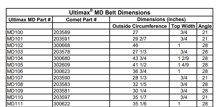 Ultimax MD Belts Dimensions Guide