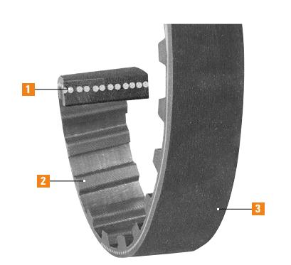 Cotton Drive Belts Features