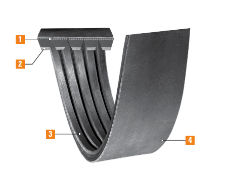 Wedge-Band Chipper Drive Belt Features