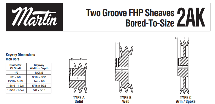 FHP Sheaves 2AK Profiles in Solid, Web & Spoke Types