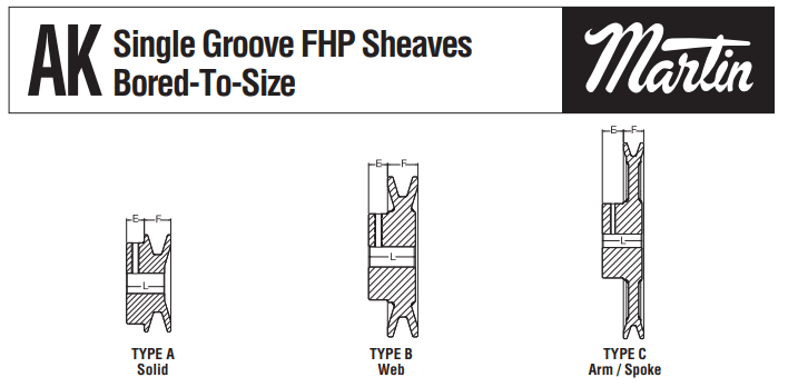 FHP Sheaves AK Profiles in Solid, Web & Spoke Types