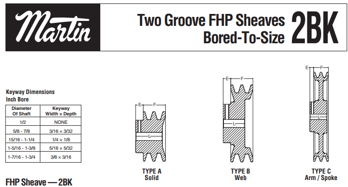 FHP Sheaves 2BK Profiles in Solid, Web & Spoke Types