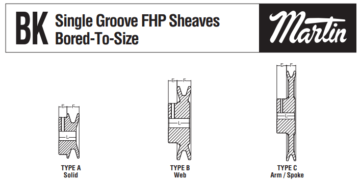FHP Sheaves BK Profiles in Solid, Web & Spoke Types