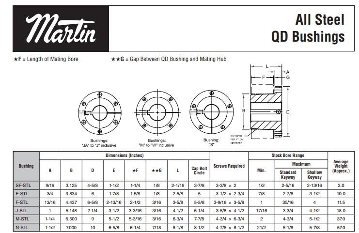 Download the QD Bushings Catalog
