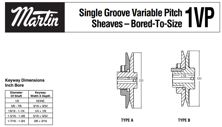 Variable Pitch Sheaves 1VP Type A -B