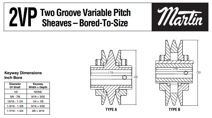 Variable Pitch Sheaves 2VP Type A-B