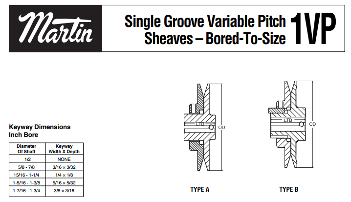 Variable Pitch Sheaves Catalog