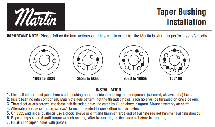 Taper Lock Bushings Catalog