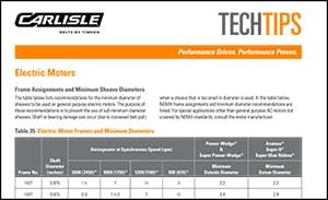 Download the Electric Motor Sheave Diameter Guide