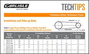 Download the V-Belt Take-Up Datasheet
